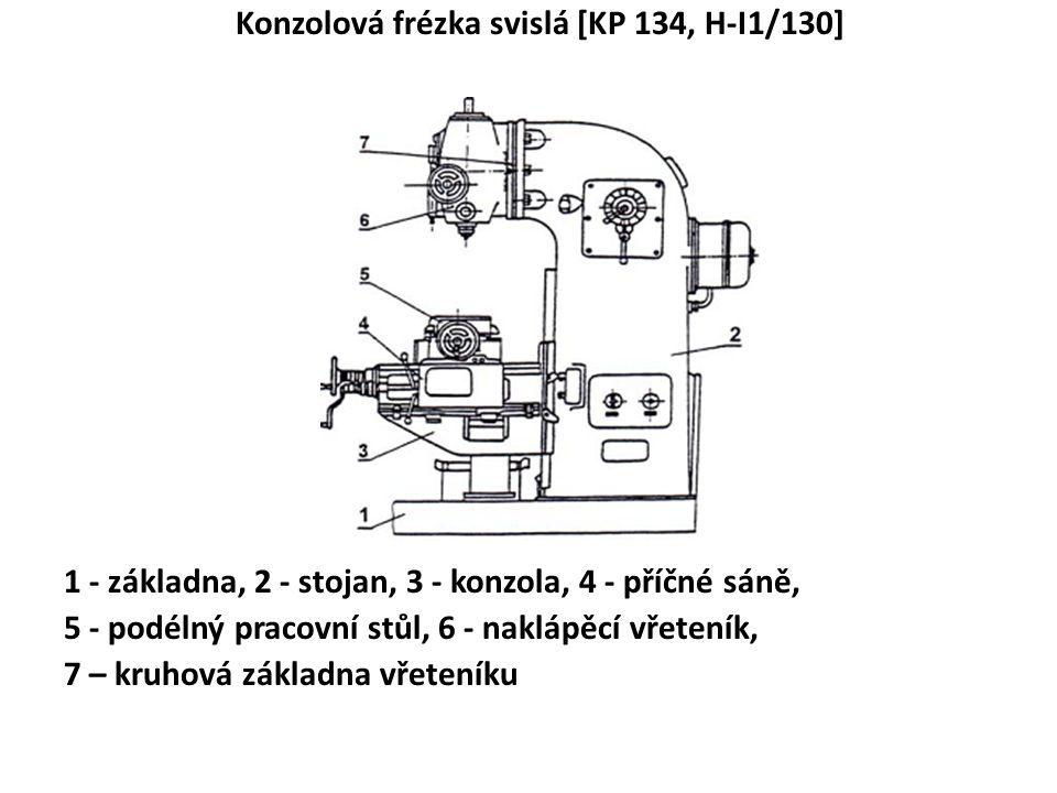 Konzolová frézka svislá [KP 134, H-I1/130] 1 - základna, 2 - stojan, 3 - konzola, 4 - příčné sáně, 5 - podélný pracovní stůl, 6 - naklápěcí vřeteník, 7 – kruhová základna vřeteníku
